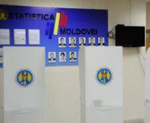 Cколько наблюдателей будут следить за выборами 24 февраля. В одном абзаце