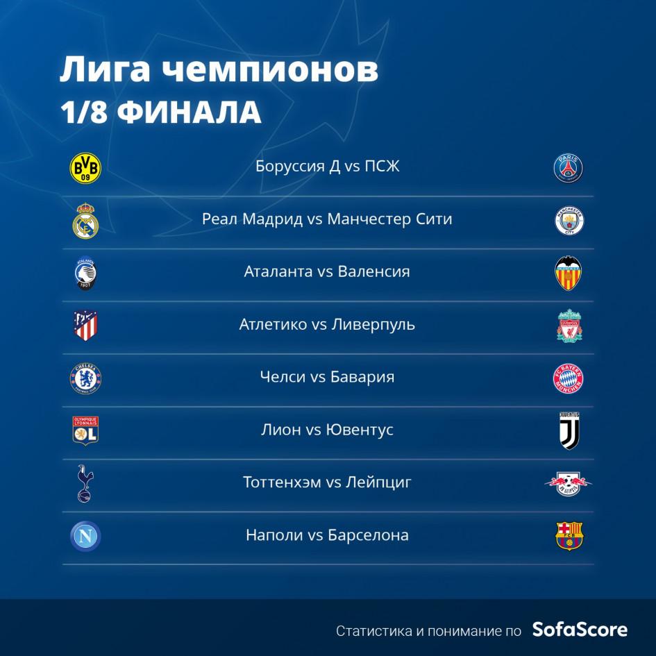 ВШвейцарии состоялась жеребьевка 1/8 Лиги чемпионов. Кто скем сыграет