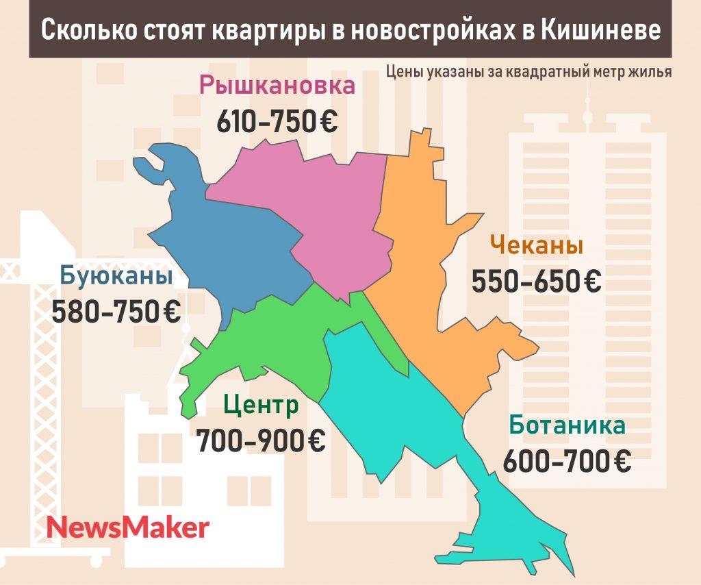 Вырастут ли в Молдове цены на жилье? Прогнозы риелторов и застройщиков на 2020 год