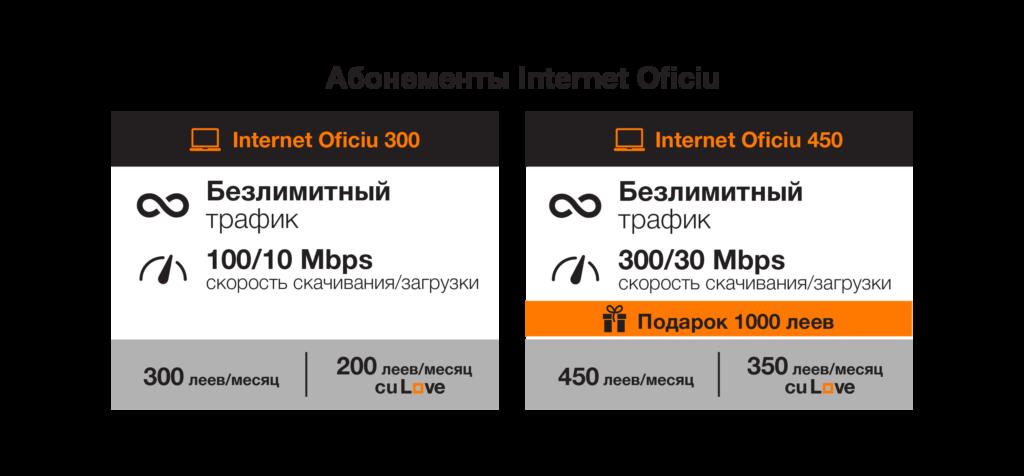 Интернет и ТВ для Вашего бизнеса!