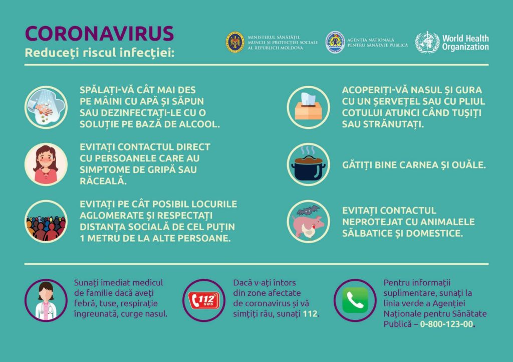 ULTIMĂ ORĂ Primul caz de coronavirus a fost confirmat în Republica Moldova. Precizările Ministerului Sănătății