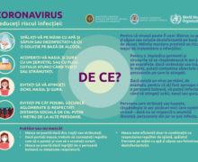 Окоронавирусе на родном языке. Общественники призвали власти Молдовы рассказывать обэпидемии наязыках меньшинств