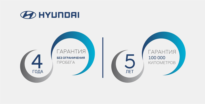 Hyundai Moldova