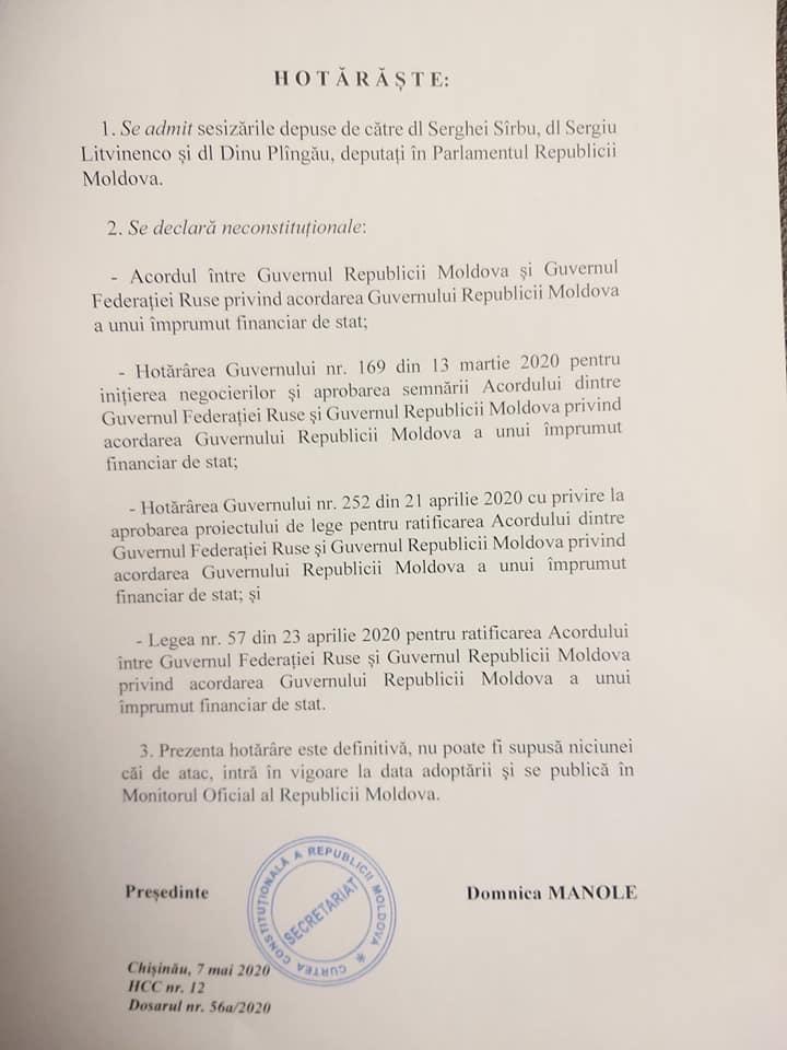 КС признал неконституционным соглашение о российском кредите (Doc)