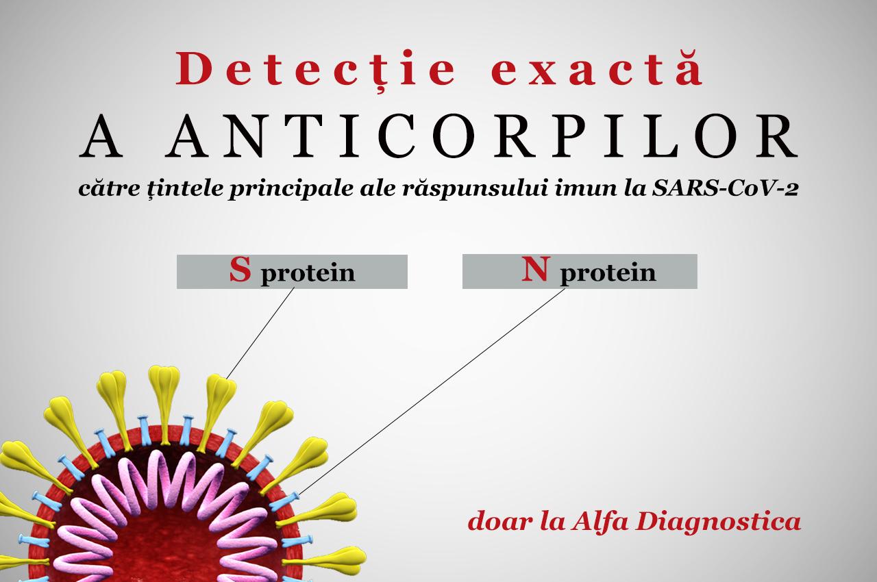 Studiu: Femeile dezvoltă un titru mai mare de anticorpi împotriva SARS-CoV-2 decât bărbaţii