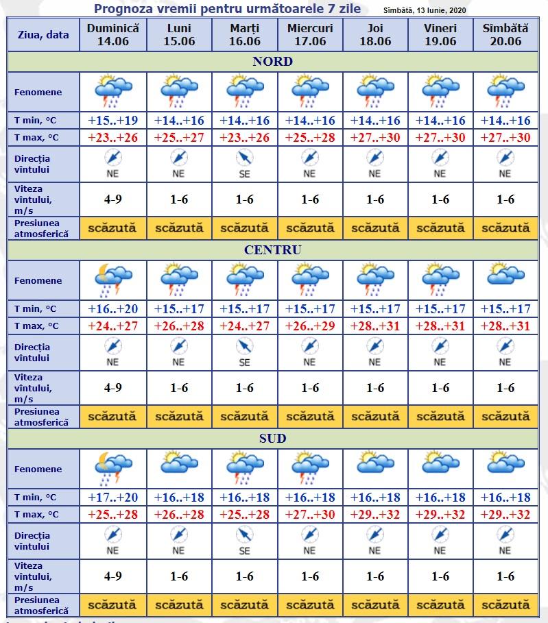 Cod galben de instabilitate atmosferică pe întreg teritoriul Republicii Moldova. Cum va fi vremea în următoarele zile