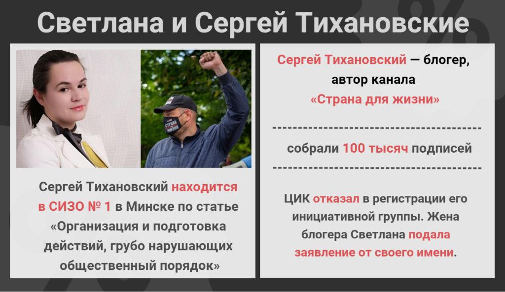 Саша 3%, тапок и очередь за свободой. Как проходит самая странная президентская кампания в Беларуси