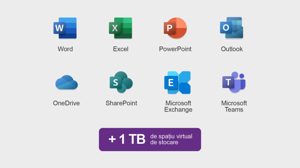 De ce business-ul are nevoie de Microsoft Office 365?