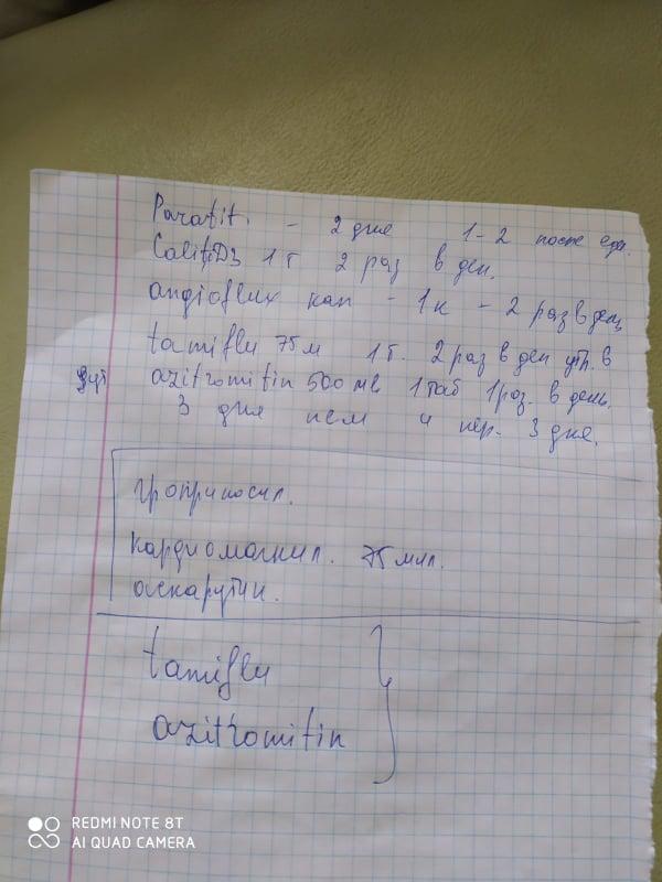 Как в Молдове лечат COVID на дому. Сколько это стоит, и зачем врачи назначают ненужные лекарства