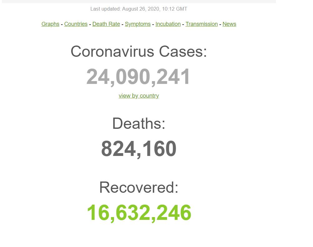Ucraina a depășit pragul de 110 mii de cazuri de COVID-19. Situația în România