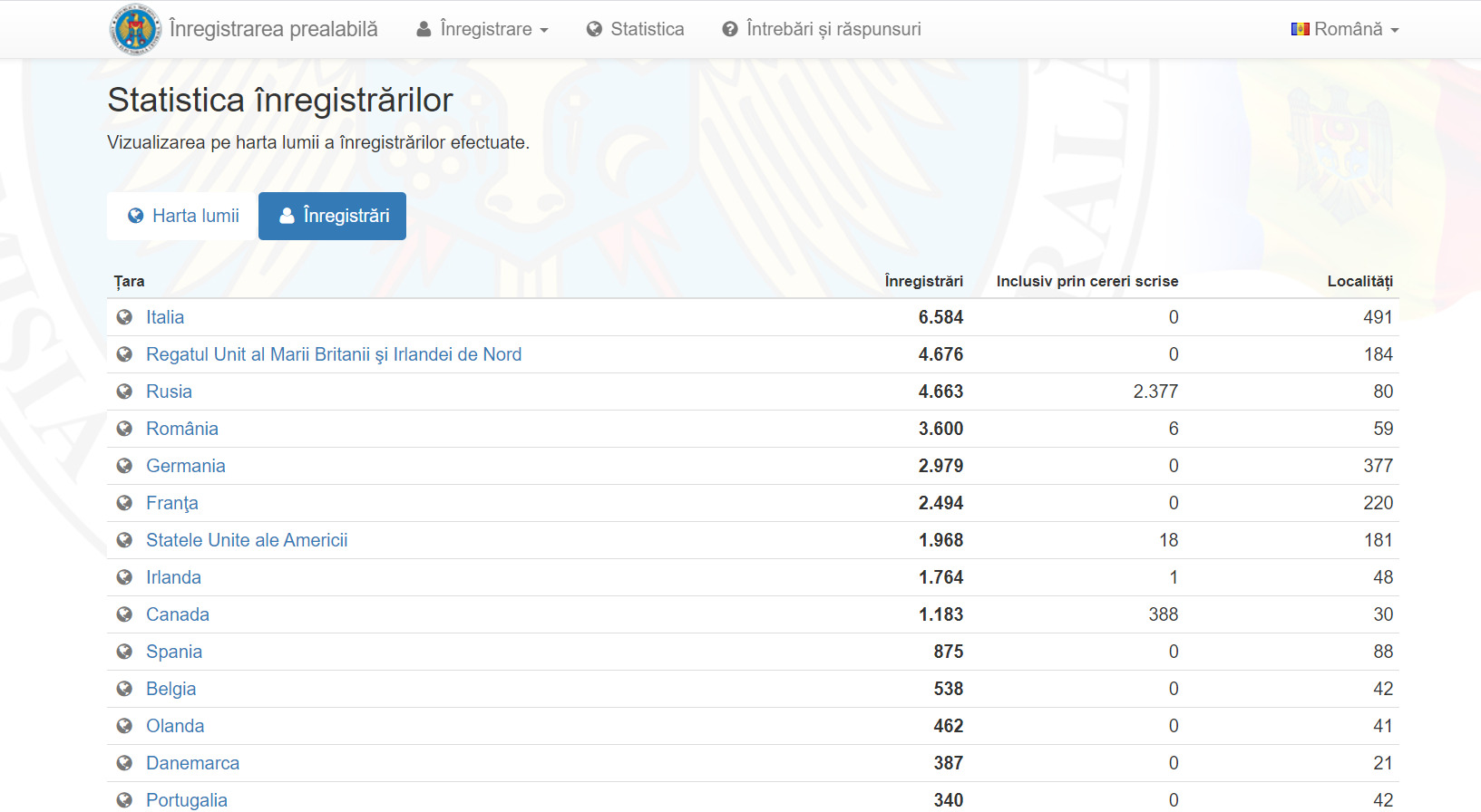 Тунис, США, Индия, Австралия. Около 35тыс. граждан Молдовы заграницей хотят участвовать ввыборах президента