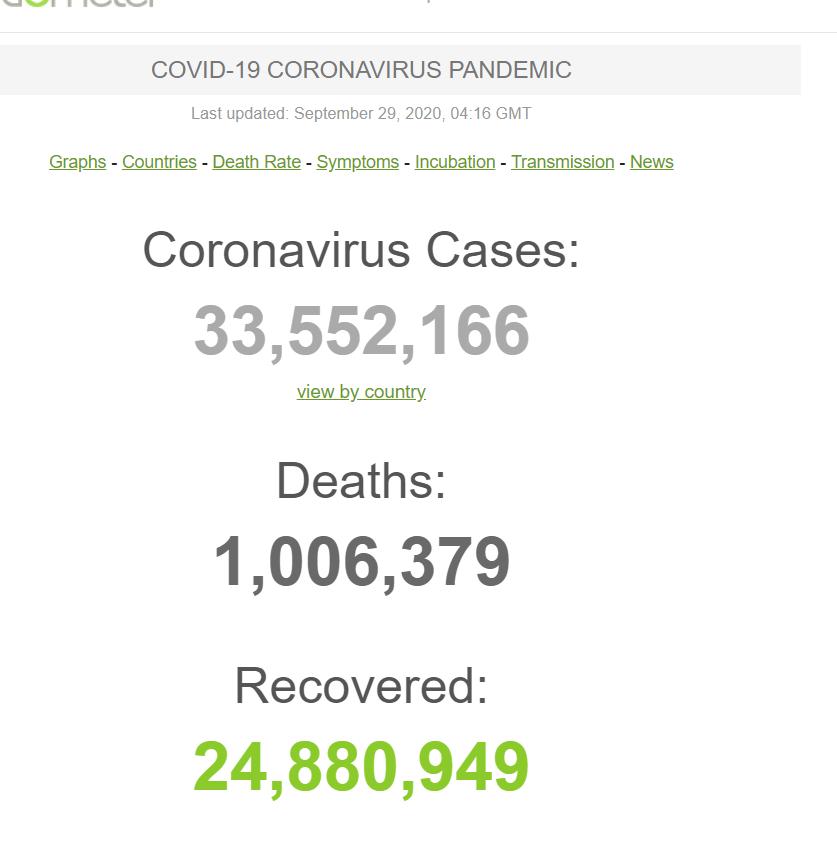 Numărul de decese la nivel mondial din cauza COVID-19 a trecut de 1 mln