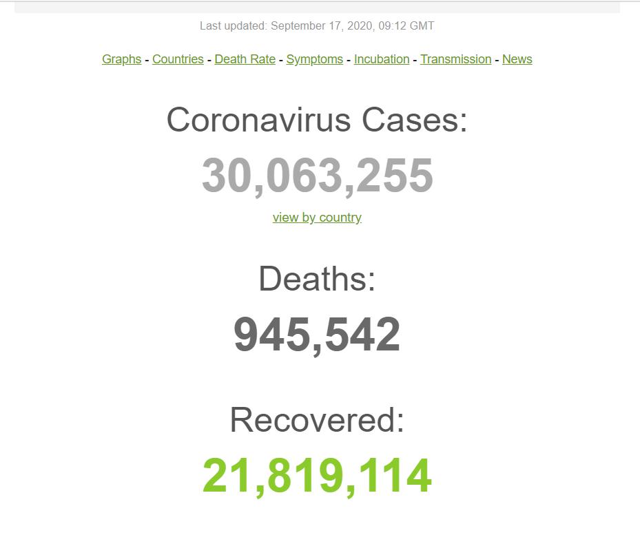 Un nou record de infectări cu COVID-19 în Ucraina, timp de 24 de ore. Câte persoane au fost testate pozitiv?