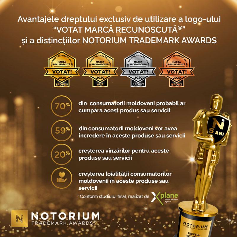 Agenții economici mai au zile numărate în care se pot înscrie în concursul Mărcilor Comerciale NOTORIUM Trademark Awards