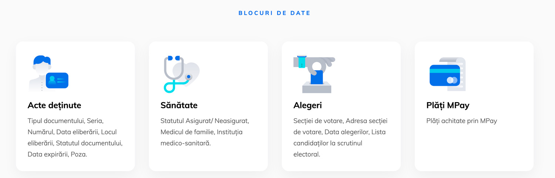 В Молдове появился электронный Портал гражданина. Что это такое, и чем он может нам помочь?