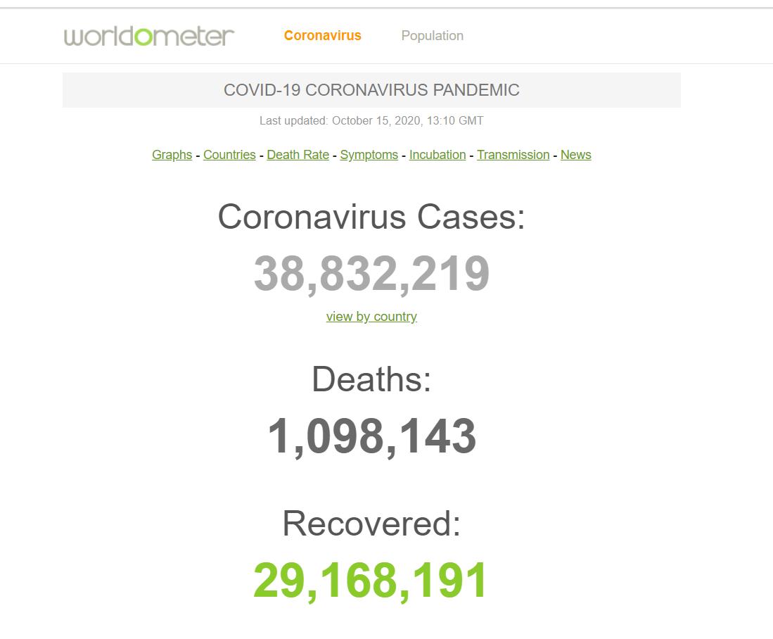 Coronavirus: 286 de morți în Rusia timp de 24 de ore. Câte cazuri au fost înregistrate în România și Ucraina?