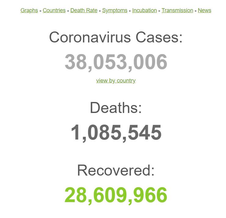 OMS respinge opțiunea imunizării colective și anularea restricțiilor în contextul pandemiei de COVID-19