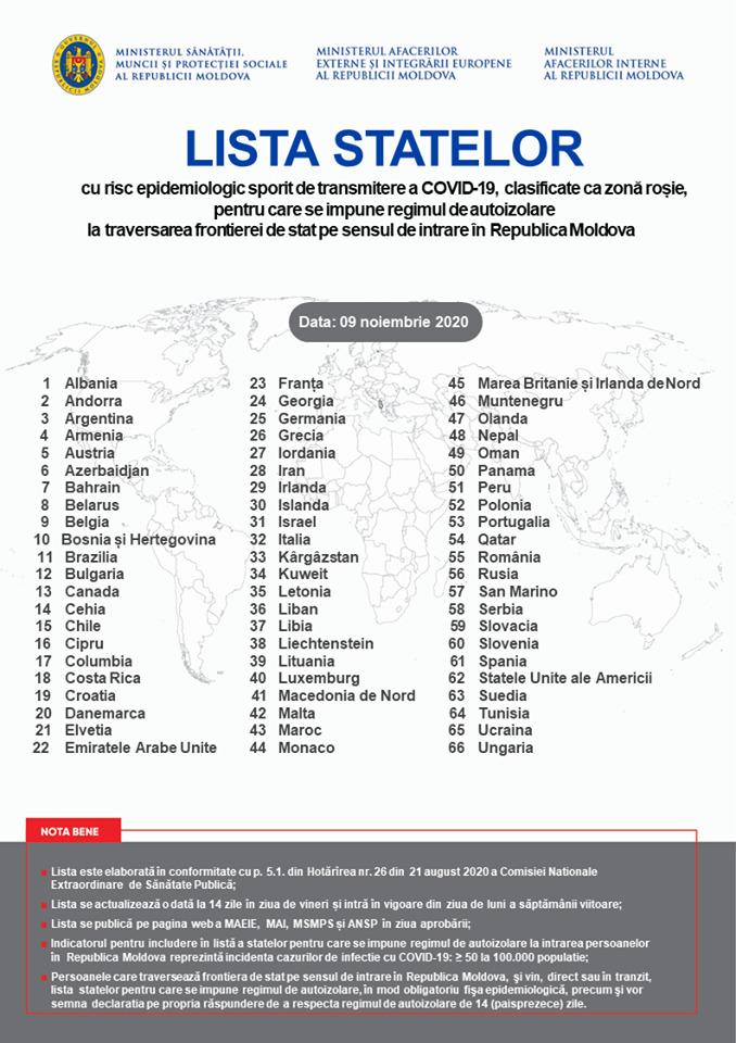 Carantină obligatorie pentru cei care vin din Franța, Germania sau România. Lista completă a țărilor pentru care se impune izolare