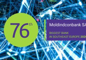 Moldindconbank улучшил свои позиции в ТОП-100 крупнейших банков Юго-Восточной Европы