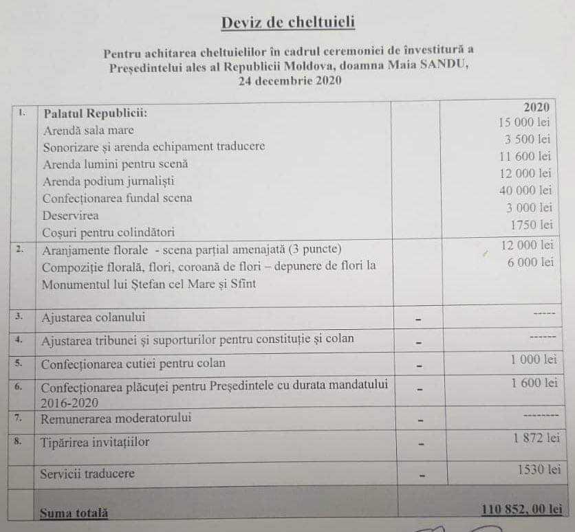 Câți bani din buget a cheltuit președinția pentru ceremonia de învestire în funcție a Maiei Sandu