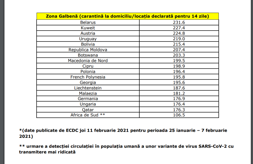 Румыния вновь включила Молдову всписок стран сповышенным уровнем заражения COVID
