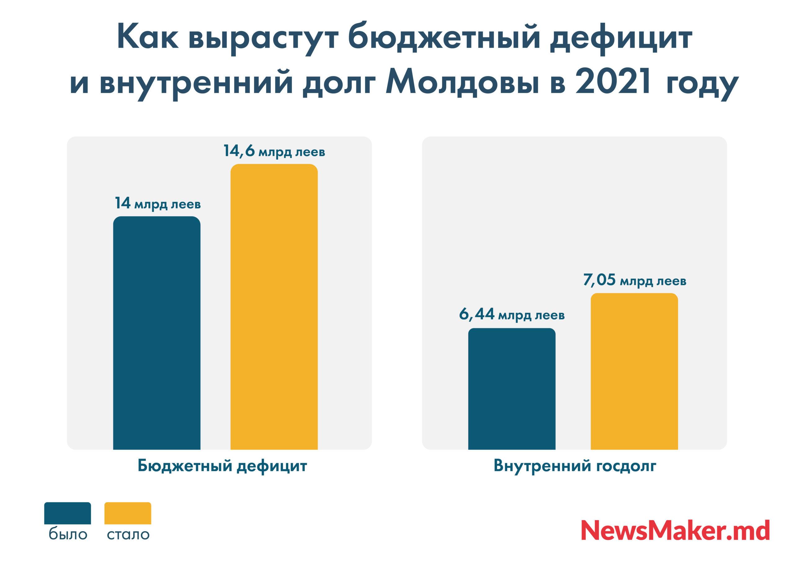 Парламент увеличил расходы бюджета на 600 млн, чтобы проиндексировать пенсии. Кто (не) голосовал?