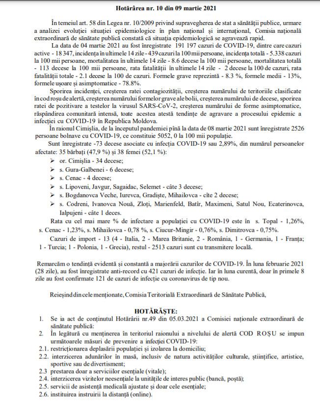 Restricții suplimentare în raioanele Drochia și Cimișlia, din cauza numărului mare de infectări cu Covid (DOC)