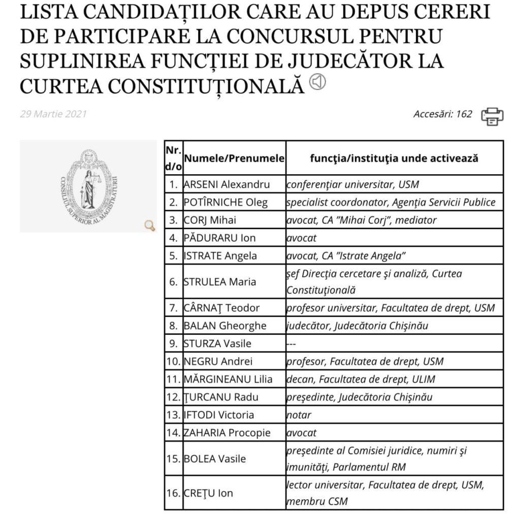 Deputatul socialist Vasile Bolea, printre pretendenții la funcția de judecător al Curții Constituționale
