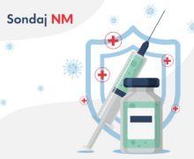 Sunteți dispuși să vă vaccinați împotriva COVID-19? Sondaj NM