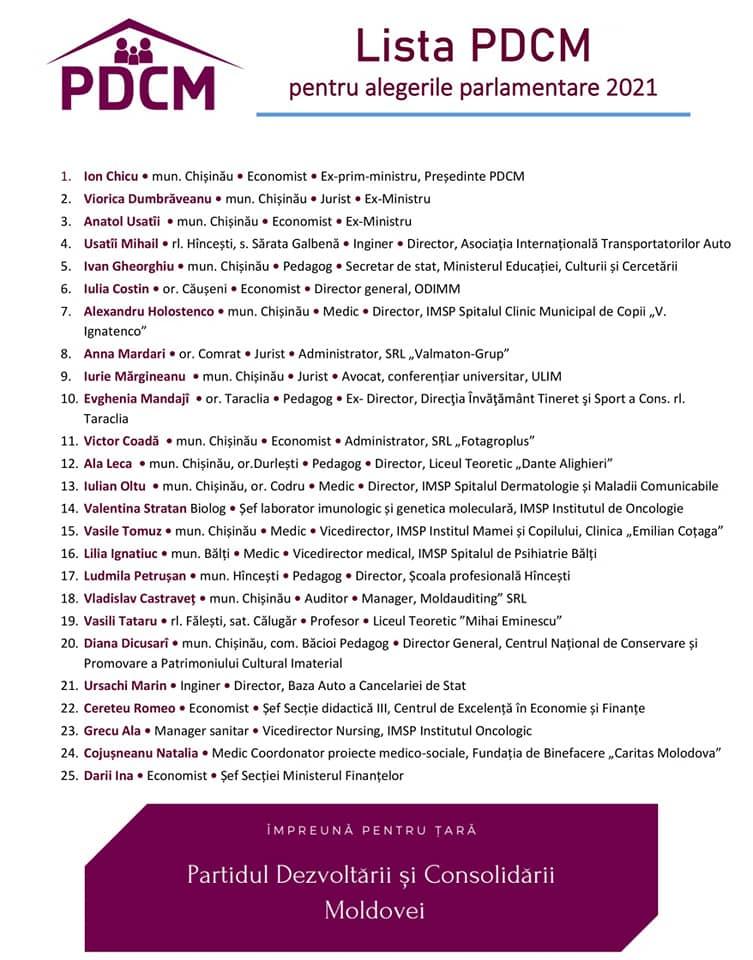 «Всписке много интеллектуалов». Партия Кику подала документы вЦИК для участия ввыборах