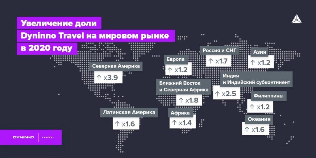 Dyninno Group продолжает развивать свои подразделения в Молдове