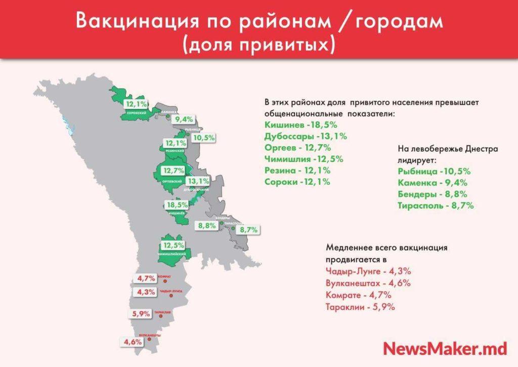 «Лето, все расслабились». Почему вакцинация в Молдове «затормозила», и чем это грозит (ИНФОГРАФИКА)