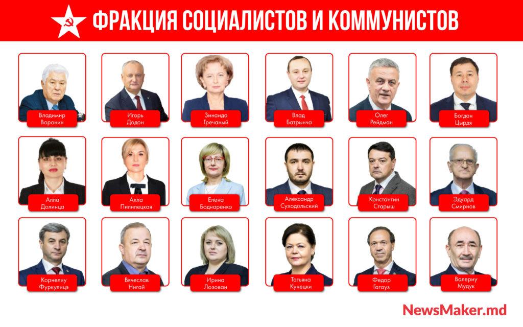 Фракция бывших. Кто изсоциалистов икоммунистов вошел впарламент (Инфографика)