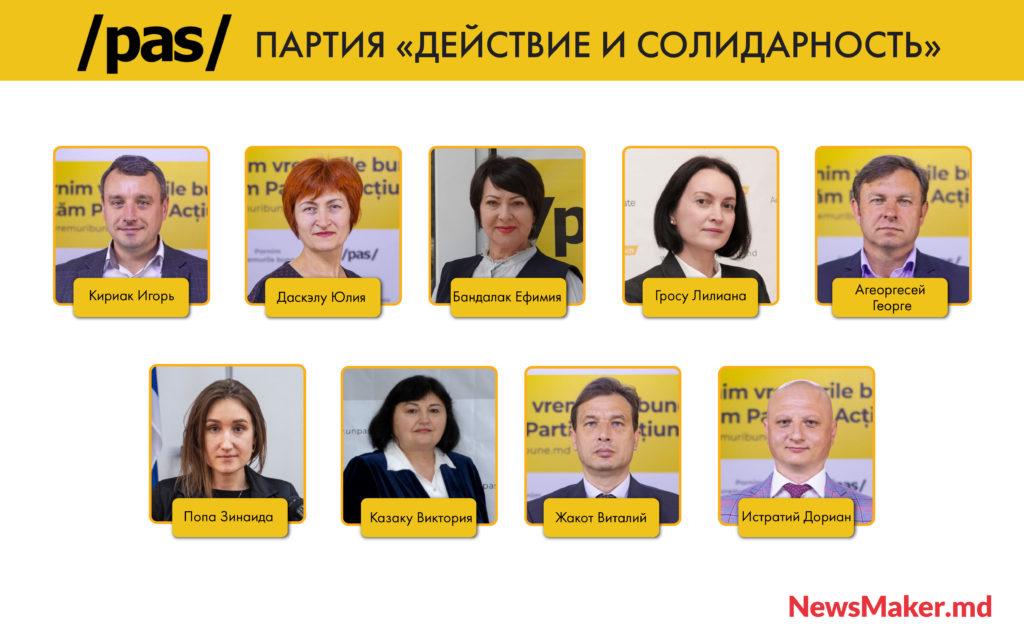 «Хорошие люди» отPAS. Кто будет править страной следующие четыре года (Инфографика)