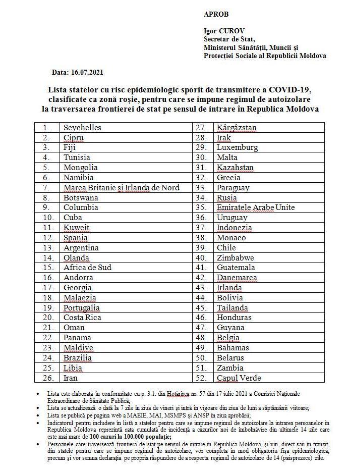 Минздрав Молдовы опубликовал список стран «красной зоны»
