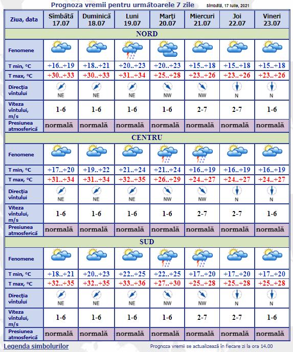 ВМолдове ночная температура воздуха вырастет до25°C