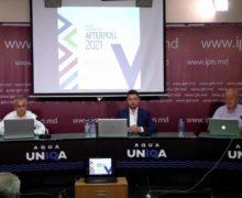 AfterPoll: PAS – 55,1%, ПКРМ-ПСРМ – 24%, «Шор» – 8,1%