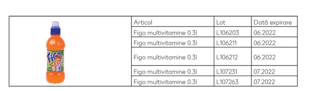 Mai multe loturi de băuturi răcoritoare Figo, produse în România, au fost retrase din vânzare