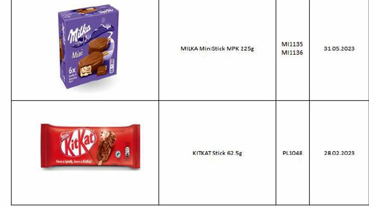 Из магазинов вМолдове отозвали еще несколько партий мороженого из-за содержания опасного вещества