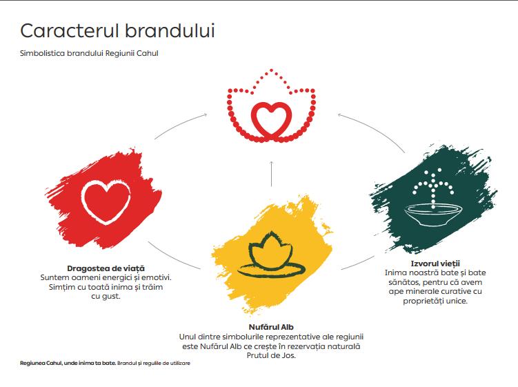 Кагульский район представил собственный бренд (ФОТО)