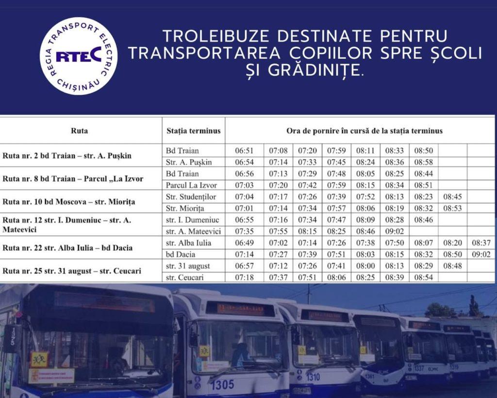 Troleibuzele pentru transportarea copiilor spre școli și grădinițe își reiau activitatea. Orarul celor șase linii