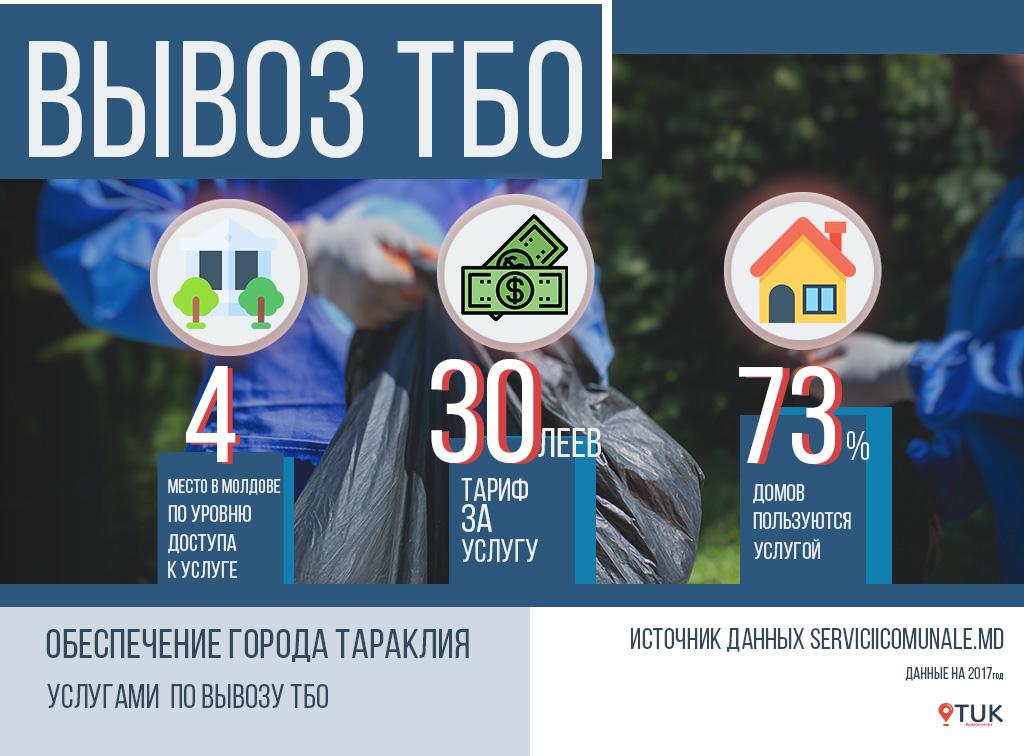 TUK.md – региональное СМИ, продвигающее идею защиты окружающей среды
