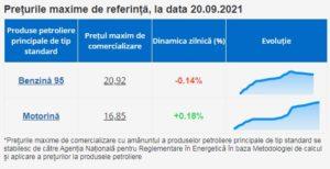 НАРЭ обновило максимальные цены натопливо. Цена набензин продолжает снижаться