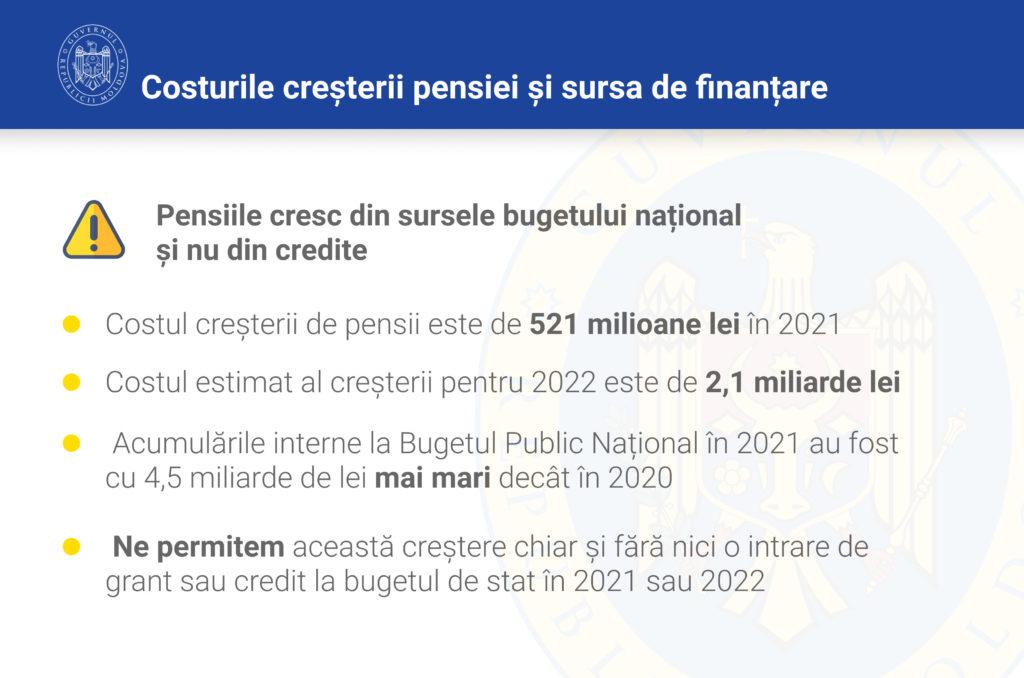 Guvernul a aprobat hotărârea privind majorarea pensiei minime și indexarea pensiilor